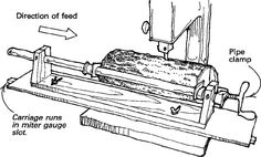 Turn your bandsaw into a mini sawmill By E. Lincoln Drawing by Jim Richey Turn your bandsaw into a mini sawmill By E. Lincoln Drawing by Jim Richey Woodworking Images, Woodworking Jigs, Woodworking Projects, Woodworking Techniques, Bandsaw Projects, Woodworking Furniture, Carpentry, Wood Jig, Wood Lathe