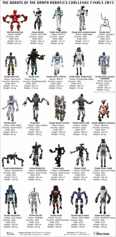 The Robits of DARPA Robotics Challenge Finals #checkitout Hashtags: The #Maj #Android