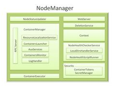 Node-Manager-Diagram-Small