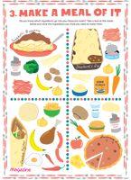 a range of food