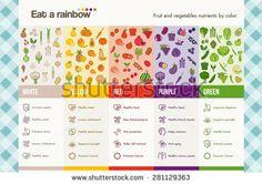 Früchte Stockfotos und -bilder   Shutterstock
