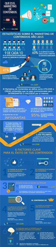 Qué es Marketing de Contenidos #SocialMedia #ContentMarketing