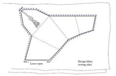 Figure 1: Attaching the tassel.