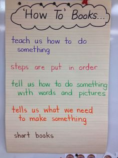 This year we switched from writing 'expert books' to 'how to' books for Writers Workshop. We will be entering week 3- where I will be sen...