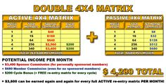 .: MXM - DOUBLE 4X4 MATRIX with the opportunity to earn USD4280 per full matrix residual income again and again month after month - Learn about the MXM pay plan --- the powerful fast earning DOUBLE 4X4 MATRIX :.