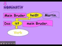 ▶ Grammatik: Der Akkusativ - YouTube