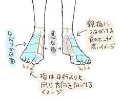 「足の描き方」の画像検索結果