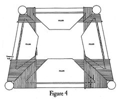 Figure 4 - How to weave fibre rush chair seats