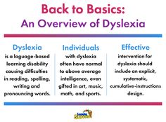 Back to Basics: An Overview of Dyslexia: If you're new to the world of dyslexia, this video runs down the basics of the disorder. #dyslexia