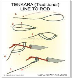 tenkara fly fishing   Traditional Tenkara Line to Rod Knot