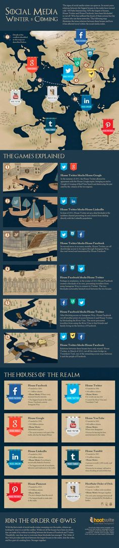 The #GameofThrones of #SocialMedia #Infographic