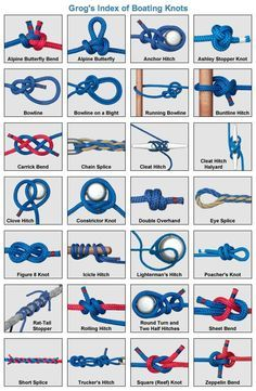 Boating Knots How to Tie Boating Knots Animated Boating Knots: for my nautical kitchen How to Tie Boating Knots by another Grog, not mine, but it's cool. Lots of animated boating knots Cool animations showing how various sailing knots work. Survival Knots, Survival Tips, Survival Skills, Homestead Survival, Survival Supplies, Survival Food, Rope Knots, Macrame Knots, Tying Knots