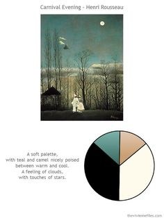 Carnival Evening by Henri Rousseau with style guidelines and color palette