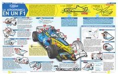 La aerodinámica de un Fórmula 1