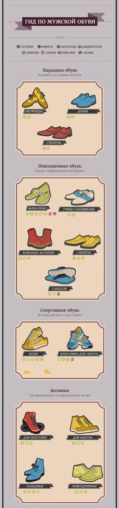 74a395c20ae4 20 правил стиля, которые стоит знать каждому мужчине Just Style, Men s  Style, Gentleman