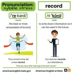 Pronunciation - syllable stress: Record English Spelling, English Phrases, English Idioms, English Words, English Lessons, English Vocabulary, English Grammar, Learn English, Vocabulary Practice