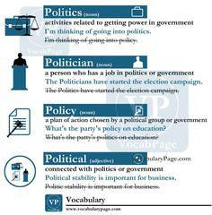 Political vocabulary