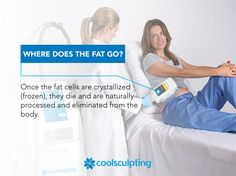 Want to know how the CoolSculpting procedure works? http://www.coolcontourclinic.com
