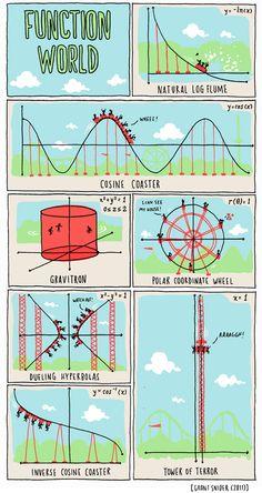Function World. This most definitely needs to be posted in my high school Math classroom :) Math Cartoons, Math Jokes, Math Humor, Math Comics, Calculus Humor, Physics Humor, Science Jokes, Nerd Humor, Fun Math