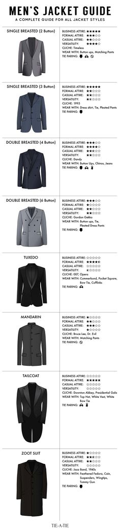 Guide to Mens Suit Jackets