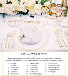 How To Set A Table For Every Ocion Rustic Wedding Chic