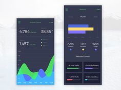The Analytics App UI Kit covers a wide variety of charts that you'd need for a mobile analytics dashboard.