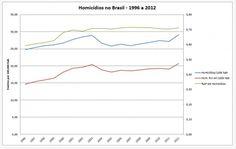 Rota 2014 - Blog do José Tomaz: As mentiras do Globo sobre o desarmamento – e dois...