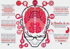 Cerebro CM