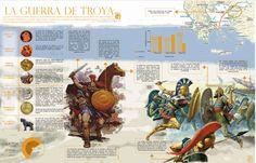 Esquema sobre la guerra de Troya. Pincha en la imagen y podrás ampliarla.