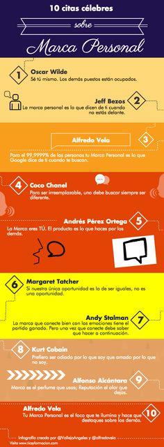 Hola: Una infografía con 10 citas célebres sobre Marca Personal. Infografía…