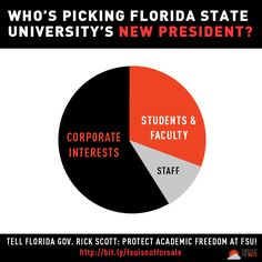 Rick Scott puts corporate interests over all others ... except his own!