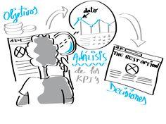 Analítica web Visual Thinking, Online Marketing, Comics, Google, Web Development, Thoughts, Internet Marketing, Comic Book, Comic Books