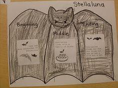 stellaluna beginning middle end freebie Retelling Activities, Fun Fall Activities, Reading Activities, Sequencing Events, Thanksgiving Activities, Educational Activities, Beginning Middle End, Reading Buddies, Stellaluna