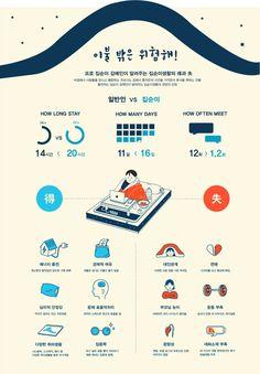집순이 인포그래픽 - 그래픽 디자인 · UI/UX, 그래픽 디자인, UI/UX, 그래픽 디자인 Poster Design Layout, Event Poster Design, Graphic Design Posters, Graphic Design Typography, Graphic Design Illustration, Information Poster, Information Design, Brochure Layout, Corporate Brochure