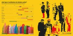 Archi-Graphic by Frank Jacobus - Dictators