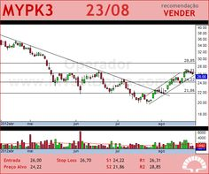 IOCHP-MAXION - MYPK3 - 23/08/2012 #MYPK3 #analises #bovespa