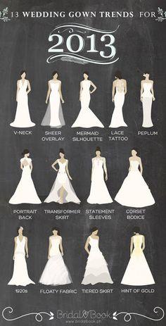 .the.dress.type.
