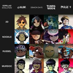 Gorillaz Evolution (phase 1 - phase 4)