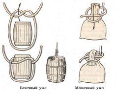 морские узлы история: 16 тыс изображений найдено в Яндекс.Картинках