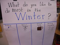 """Early Math - Data Collection """"What do you most like to do in the winter?""""  (The Daily Cupcake....a Kindergarten Blog)"""