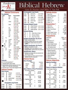Zondervan Get an A! Study Guide, Biblical Hebrew,    Laminated Sheets #hebrewlessons