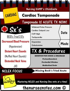Cardiac Tamponade Becks Triad Complications NCLEX BUN Creatinine Kidney Disease Acute Renal Failue Labs Potassium Hyperkalemia Hypokalemia Hyponatremia Sodium Lab Value Blood Hyponatremia Mnemonic Nursing Student This is a collection of my Acute Book diagram explaining the normals and abnormal Na K Cr Hypomagnesemia BUN Creatinine Addisons Dehydration Study Sheets for Nurses NCLEX Tips Nursing Notes Cheats cardiac tamponade nursing mnemonic. Check out that T-shirt here: