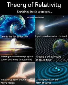 Every aspect of einstein's theory of relativity explained in simple and loved manner. Theory of relativity is like einstein quote on love which always reminds every science lover that why universe is so amazing . Physics Theories, Physics Jokes, Physics And Mathematics, Quantum Physics, Space Theories, Theoretical Physics, Physics Formulas, Theories Of Universe, Physics Facts