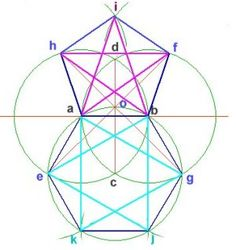 Pentagram, Hexagram and the Vesica Pisces