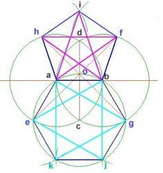 Pentagram, Hexagram and the Vesica Pisces