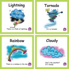 날씨에 대해서 공부할 때 유용하게 쓰일 수 있는 학습자료로써 학생들이 직접 구름의 모습을 상상도 해 가면서 즐겁게 수업에 임할 수 있을 것 같다.