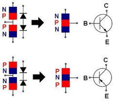 NPN and PNP #transistor