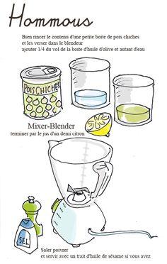 Facile ! On peut rajouter d'autres ingredients comme l'ail, des epices, tahini (creme de sesame) ...