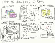 These tips are great for more than Med School. Well, maybe not the osmosis tip.