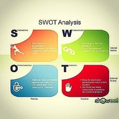 directives for a productive swot analysis This document is an excerpt from the eur-lex  based on evidence from the swot analysis,  support for non-productive investments linked to the achievement.